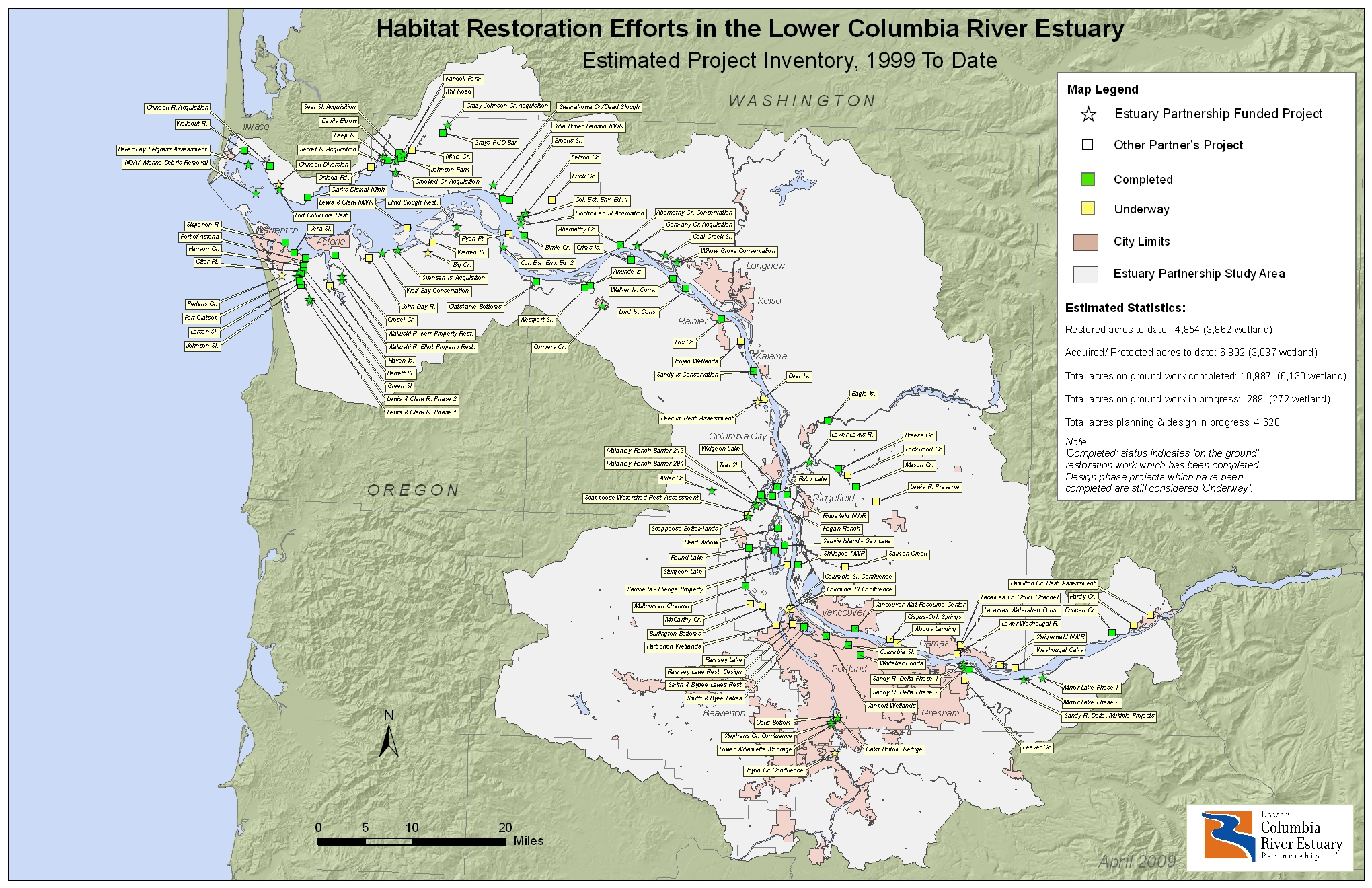 Columbia River Estuary Science Policy Exchange