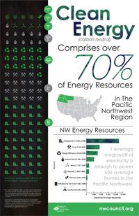 Energy Efficiency -Thumbnail